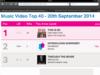 DVD chart UK.PNG
